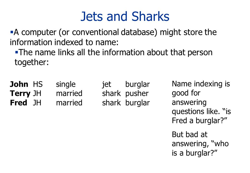 Jets and SharksA computer (or conventional database) might store the information indexed to name:
