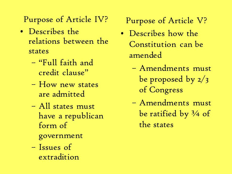 Purpose of Article IV Describes the relations between the states. Full faith and credit clause How new states are admitted.