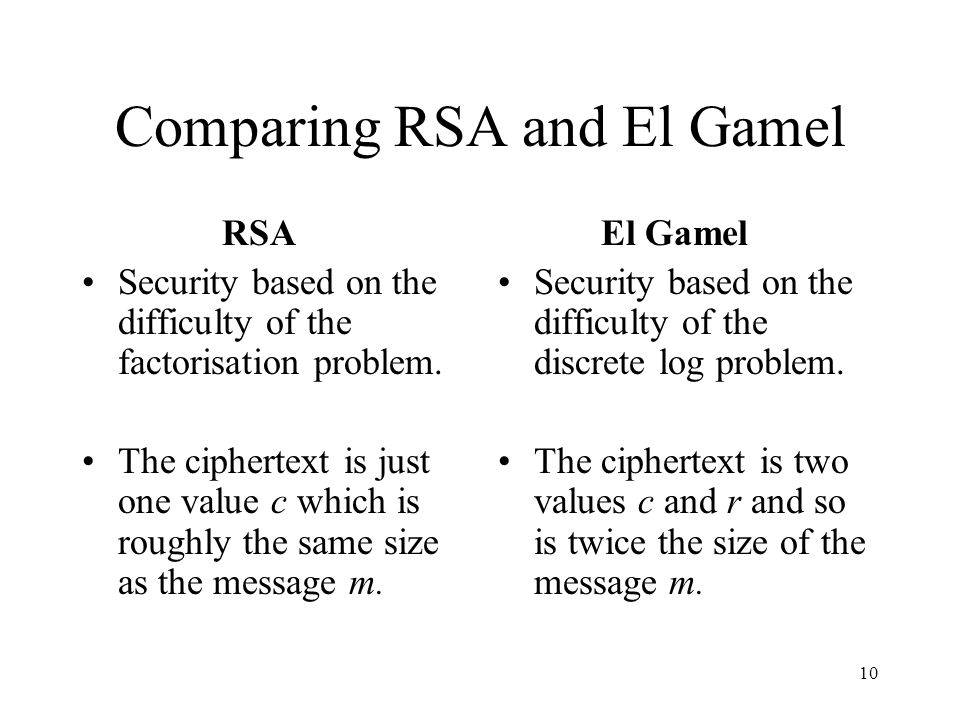 Comparing RSA and El Gamel
