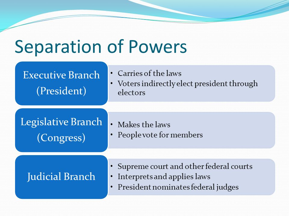 Separation of Powers Executive Branch (President) Carries of the laws