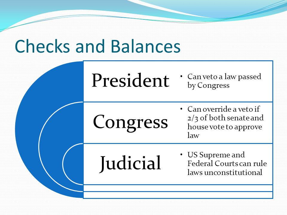 Checks and Balances President Can veto a law passed by Congress