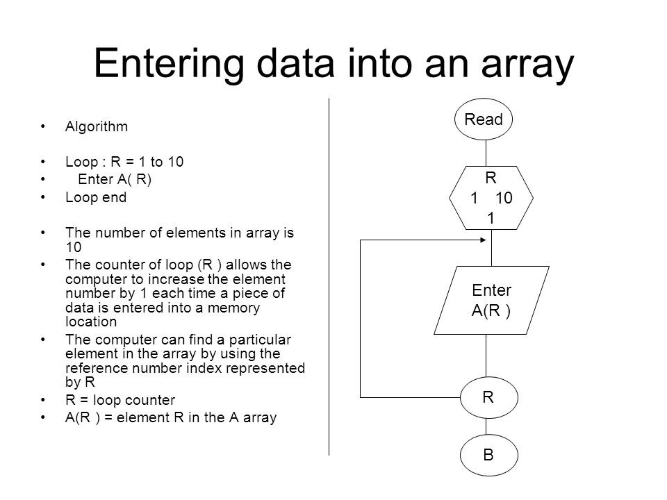 Entering data into an array
