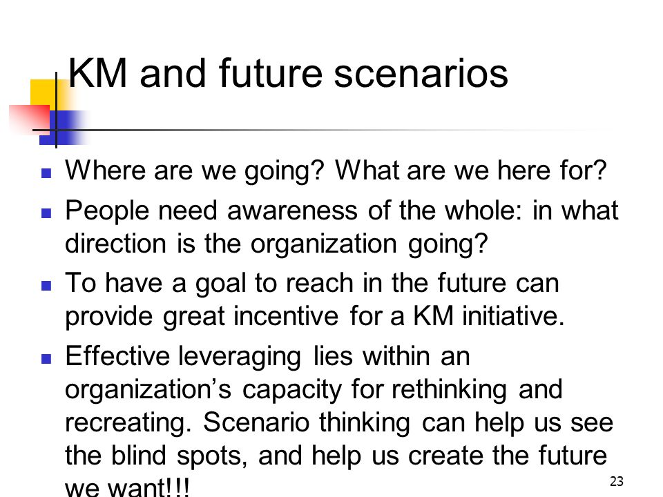 KM and future scenarios