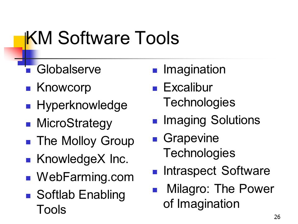 KM Software Tools Globalserve Knowcorp Hyperknowledge MicroStrategy
