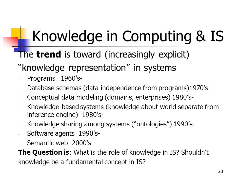 Knowledge in Computing & IS