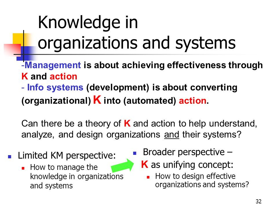 Knowledge in organizations and systems