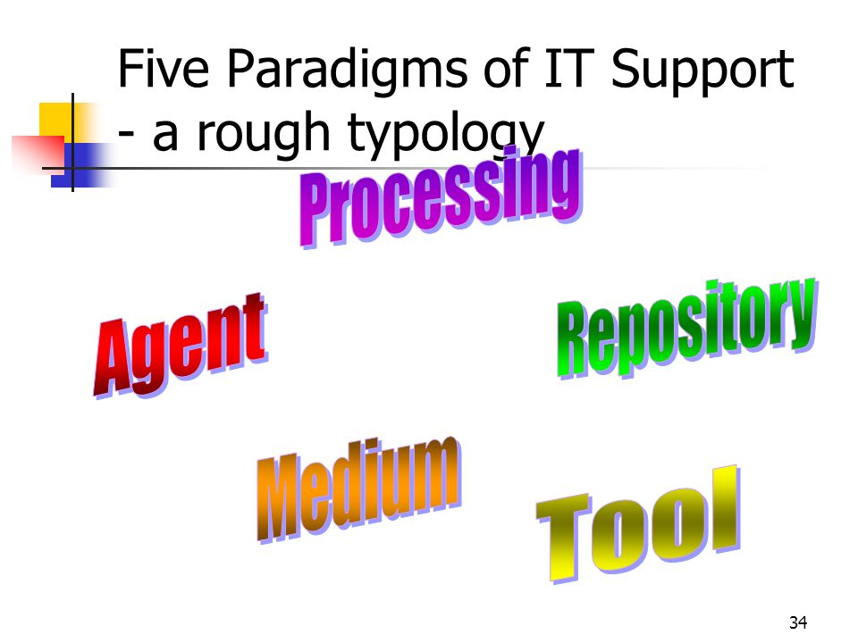 Five Paradigms of IT Support - a rough typology