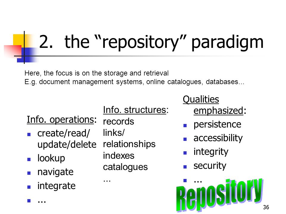 2. the repository paradigm