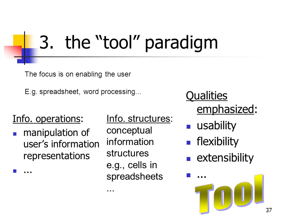 3. the tool paradigm Tool Qualities emphasized: usability