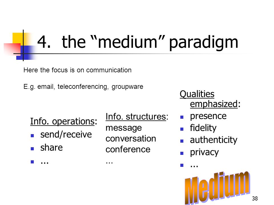 4. the medium paradigm Medium Qualities emphasized: presence