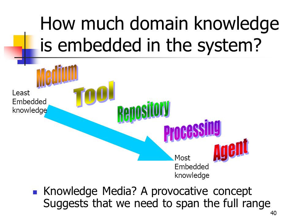 How much domain knowledge is embedded in the system