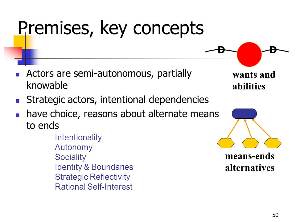 Premises, key concepts D