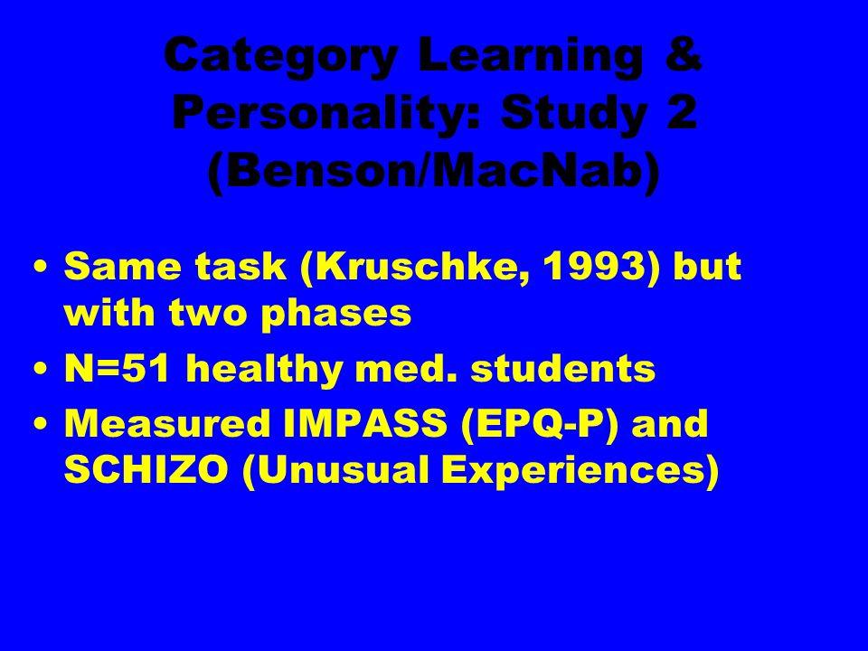 Category Learning & Personality: Study 2 (Benson/MacNab)