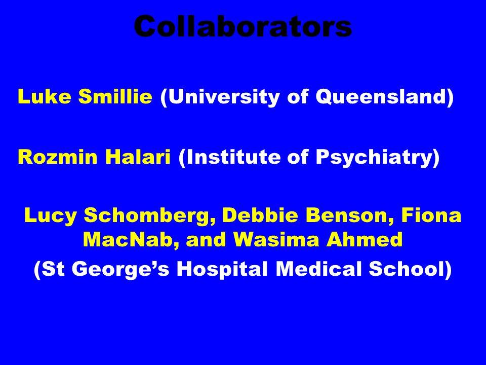 Collaborators Luke Smillie (University of Queensland)