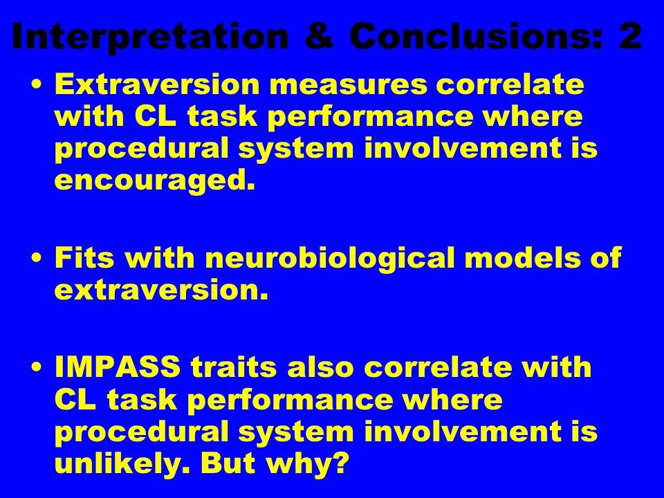 Interpretation & Conclusions: 2