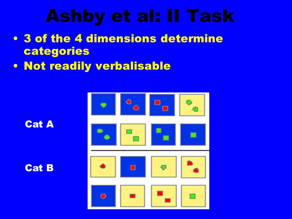 Ashby et al: II Task 3 of the 4 dimensions determine categories