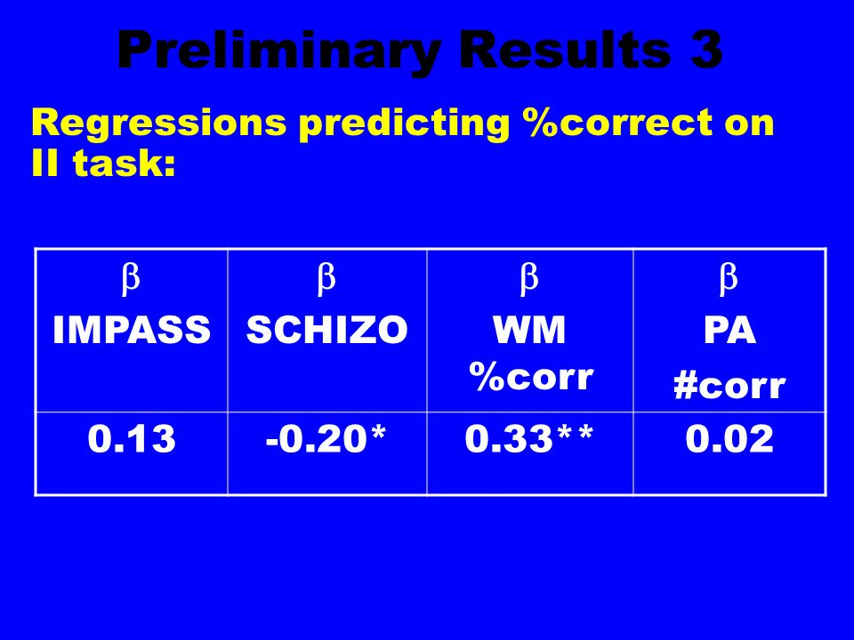Preliminary Results 3 Regressions predicting %correct on II task: 