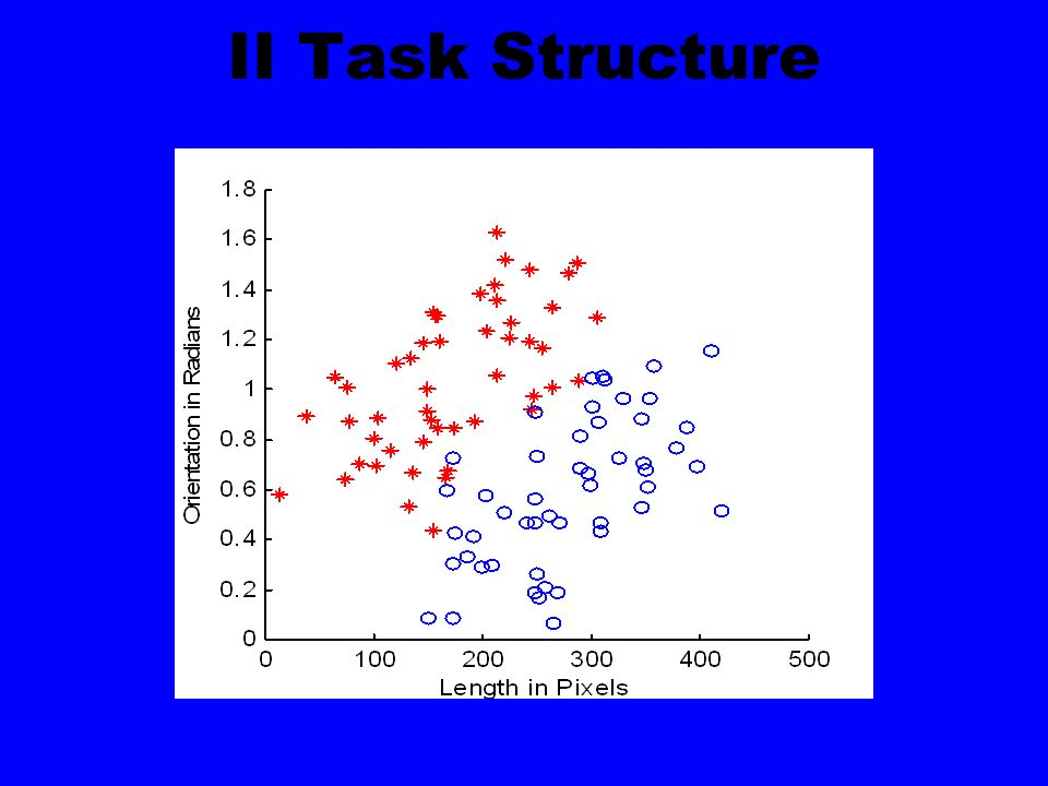 II Task Structure