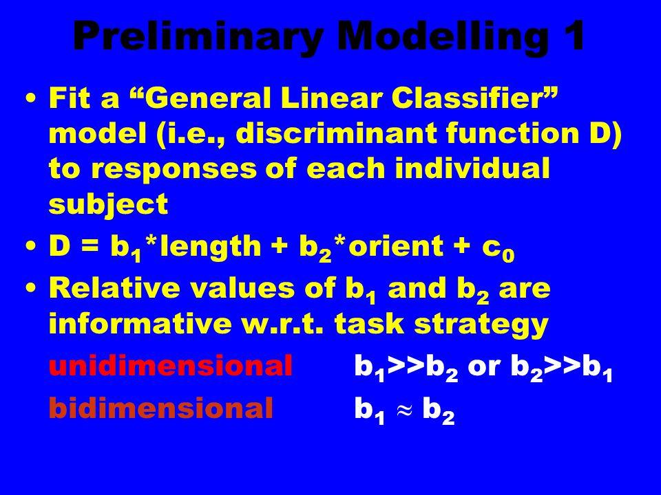 Preliminary Modelling 1