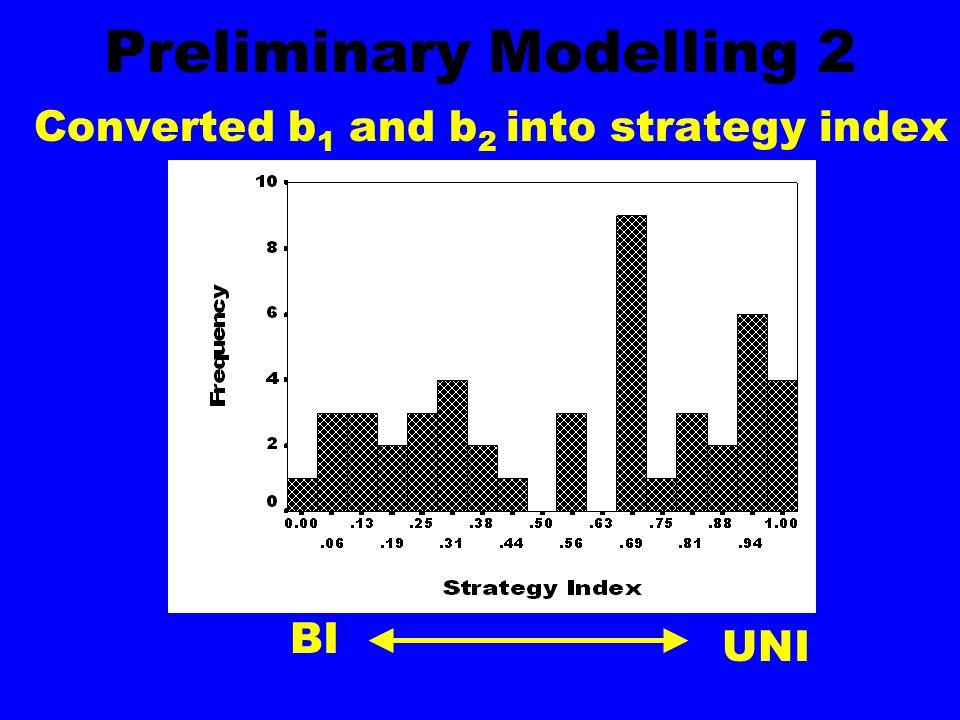 Preliminary Modelling 2