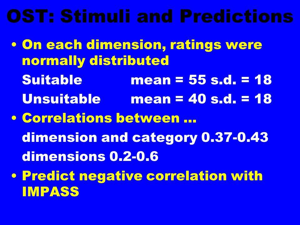 OST: Stimuli and Predictions