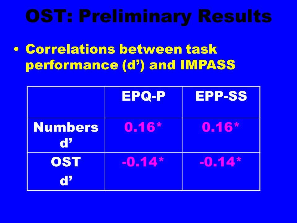 OST: Preliminary Results