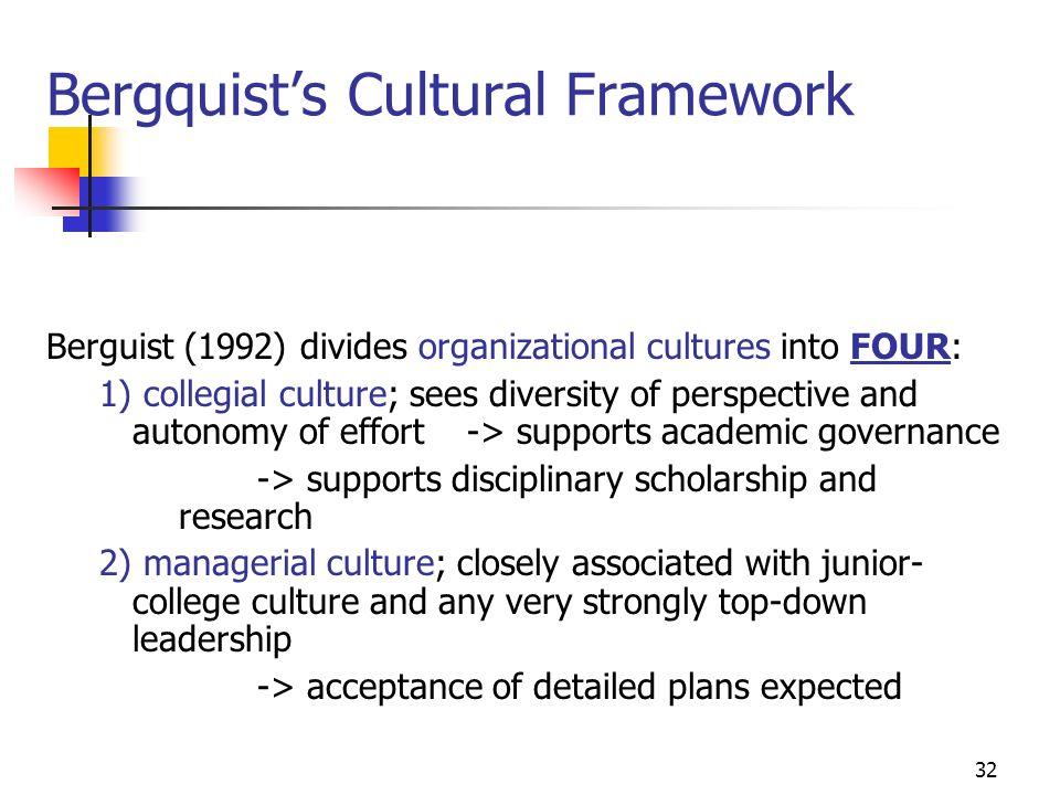 Bergquist's Cultural Framework