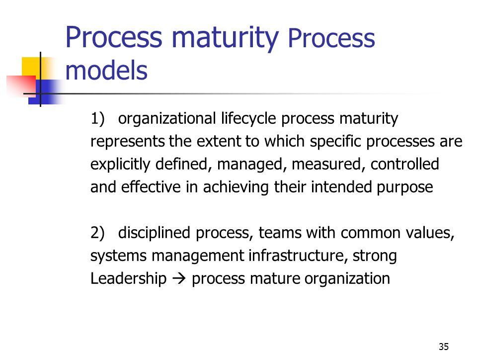 Process maturity Process models