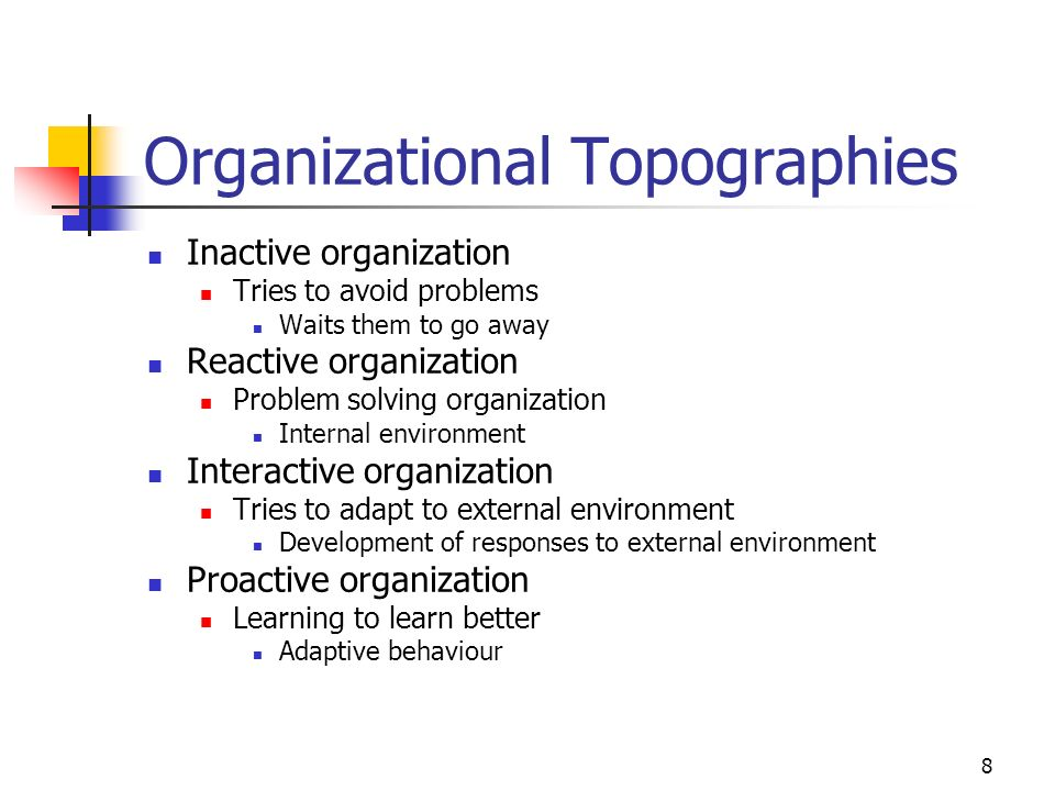Organizational Topographies