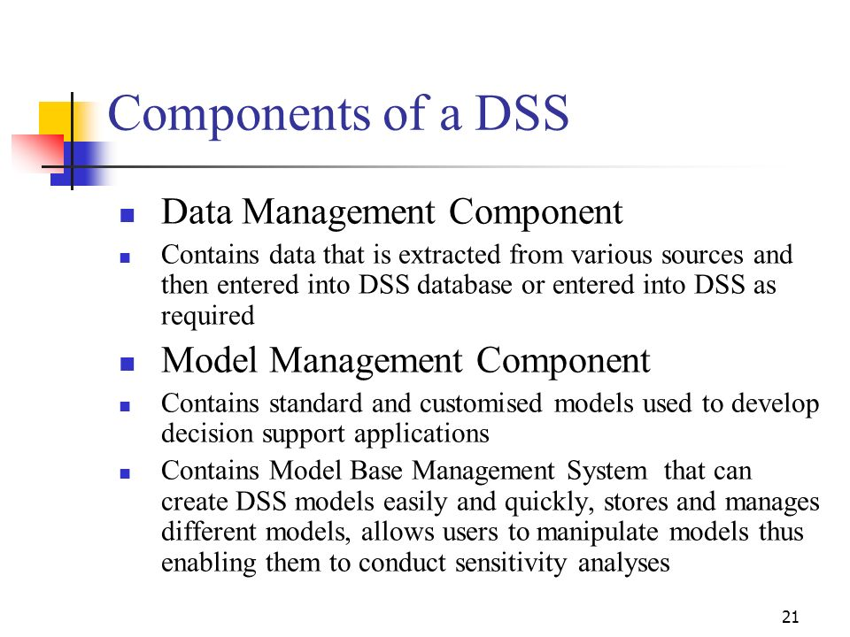 Components of a DSS Data Management Component