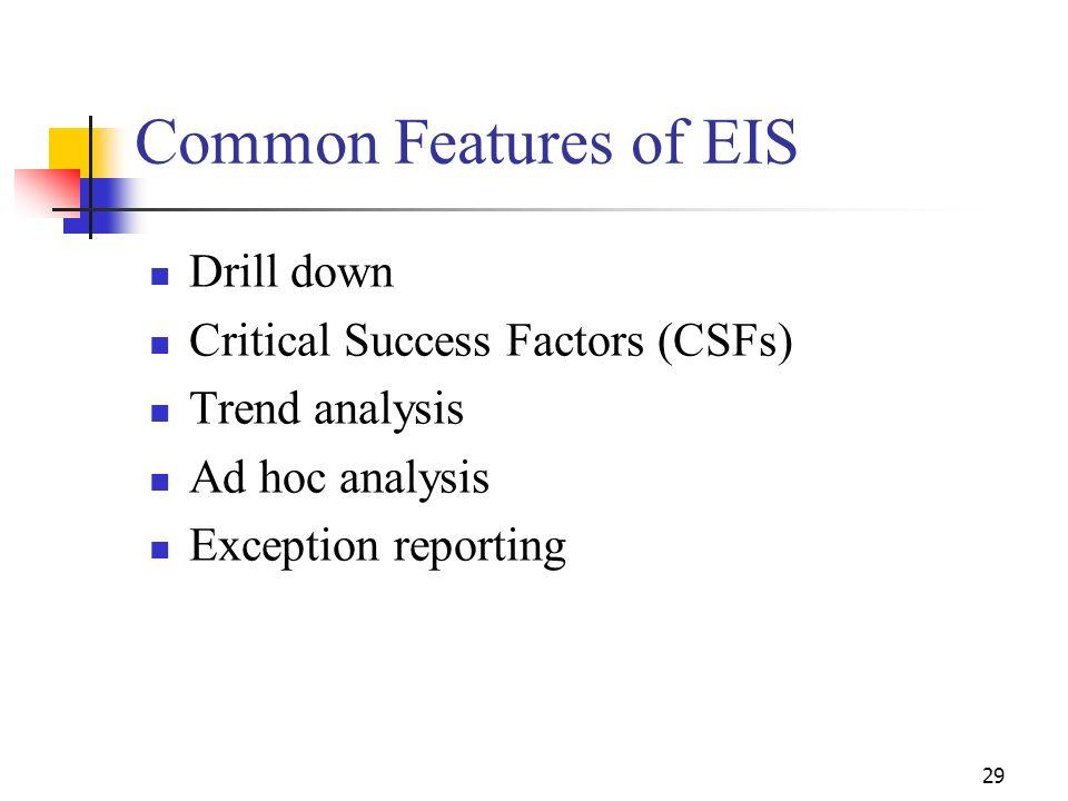 Common Features of EIS Drill down Critical Success Factors (CSFs)
