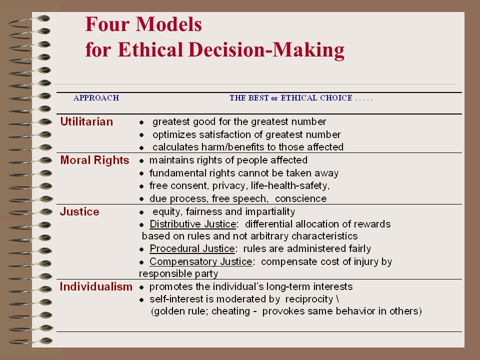 ethical decision making model analysis The leader's choice--five steps to ethical decision making  the role that an ethical decision-making model can play, and presents the new five-step pmi ethical.