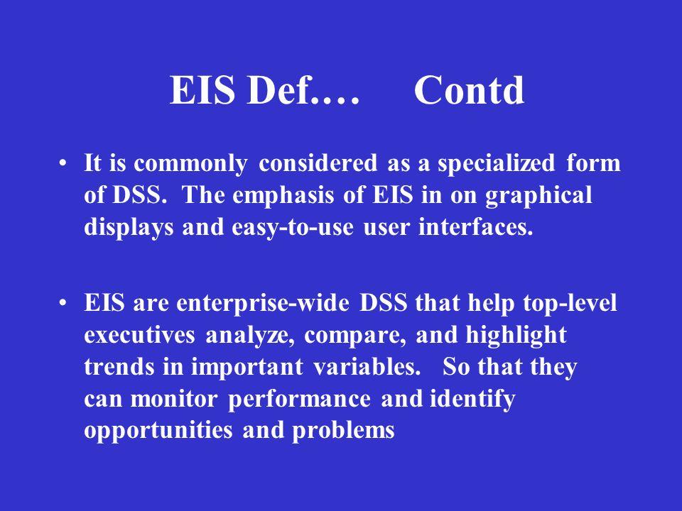 EIS Def.… Contd