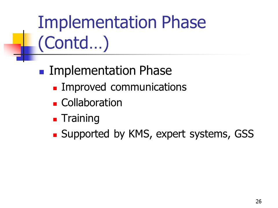 Implementation Phase (Contd…)