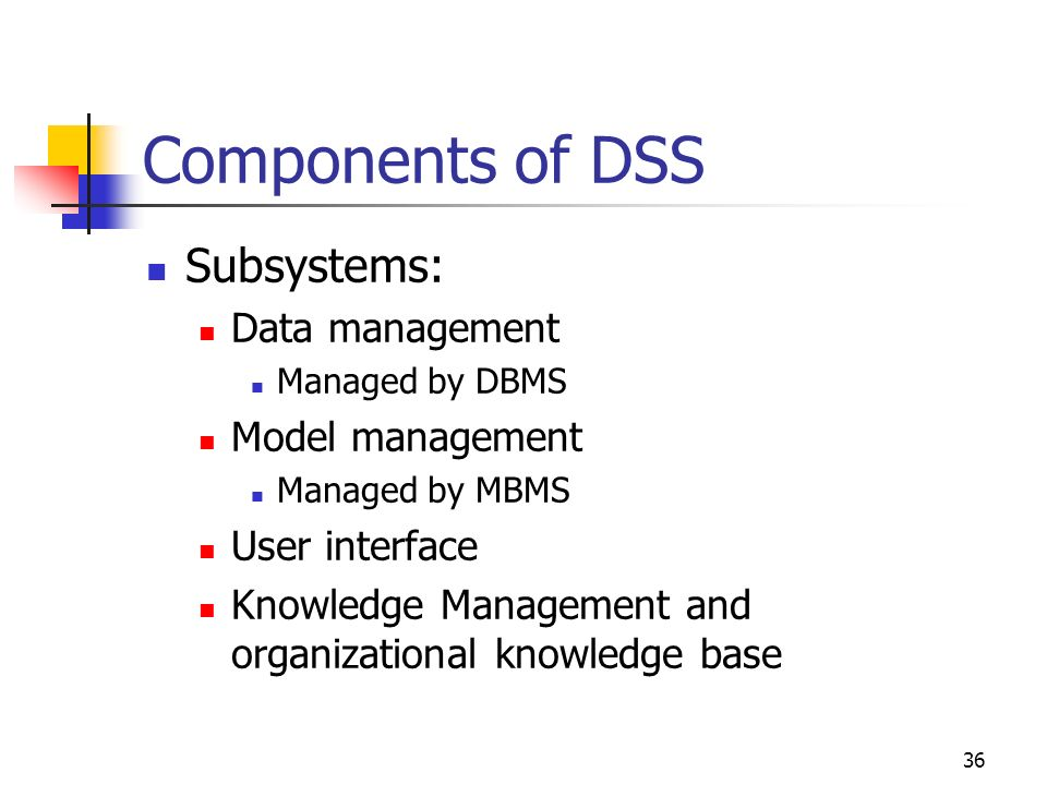 Components of DSS Subsystems: Data management Model management