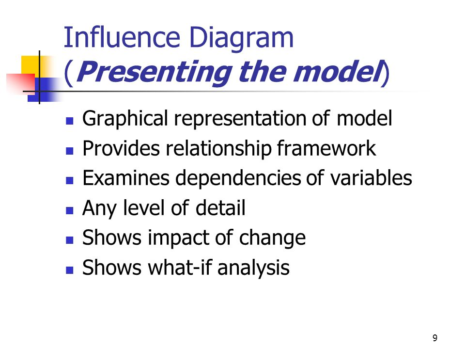 Influence Diagram (Presenting the model)