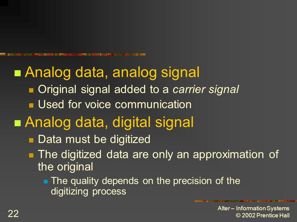 Analog data, analog signal