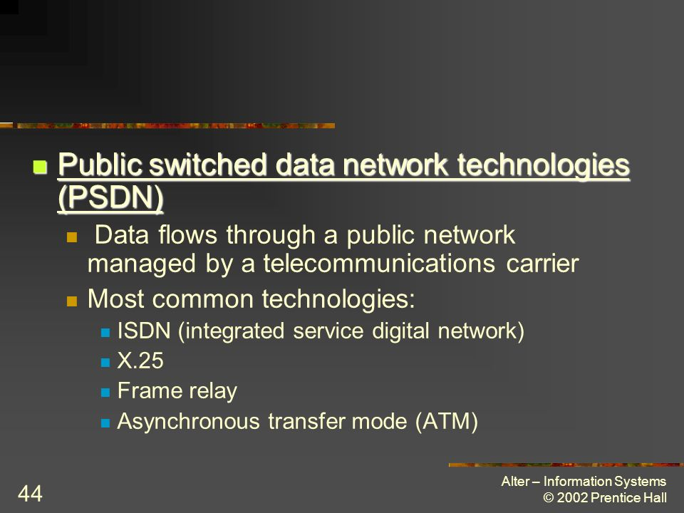 Public switched data network technologies (PSDN)