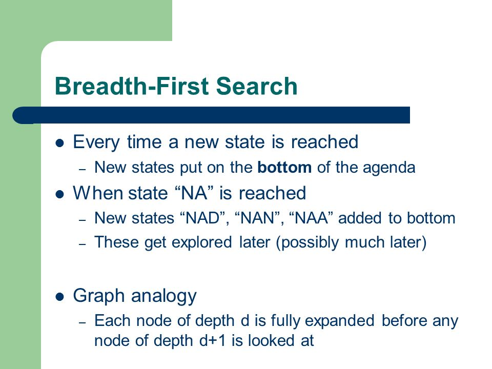 Breadth-First Search Every time a new state is reached