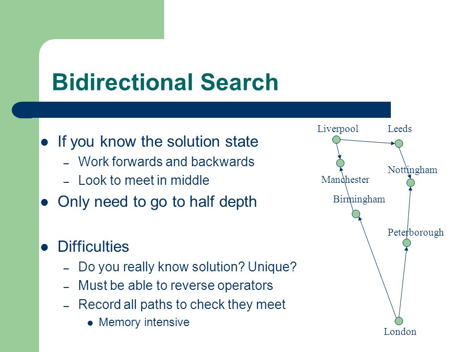 Bidirectional Search If you know the solution state