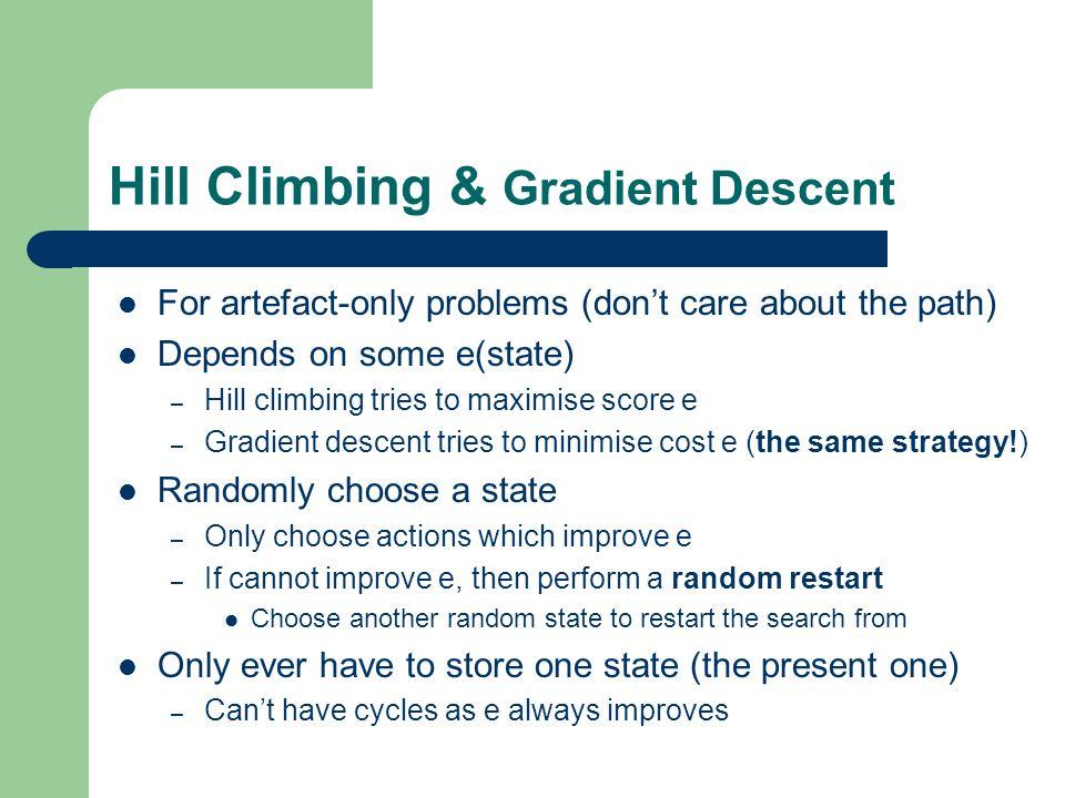 Hill Climbing & Gradient Descent