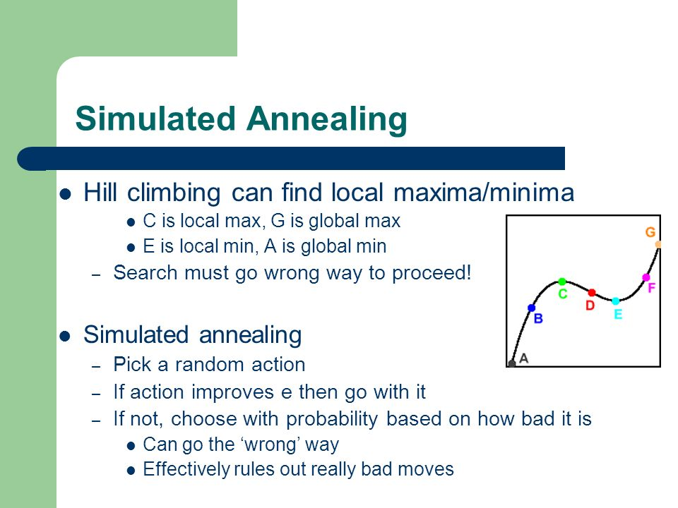 Simulated Annealing Hill climbing can find local maxima/minima