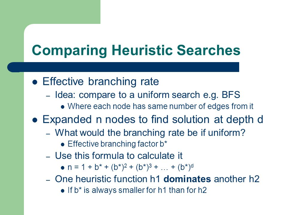 Comparing Heuristic Searches