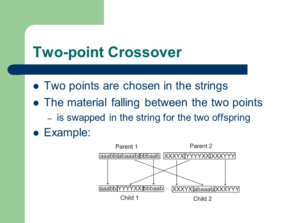 Two-point Crossover Two points are chosen in the strings