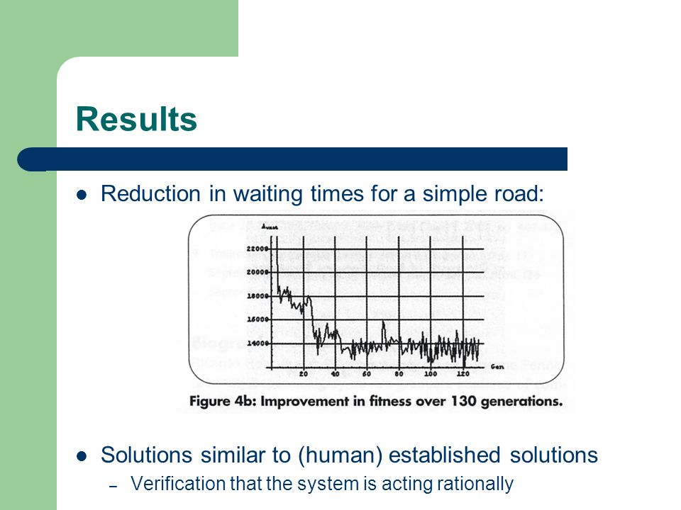 Results Reduction in waiting times for a simple road: