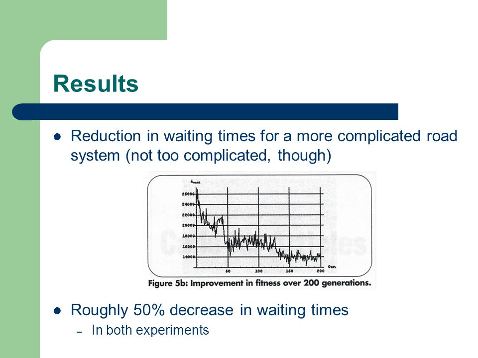 Results Reduction in waiting times for a more complicated road system (not too complicated, though)