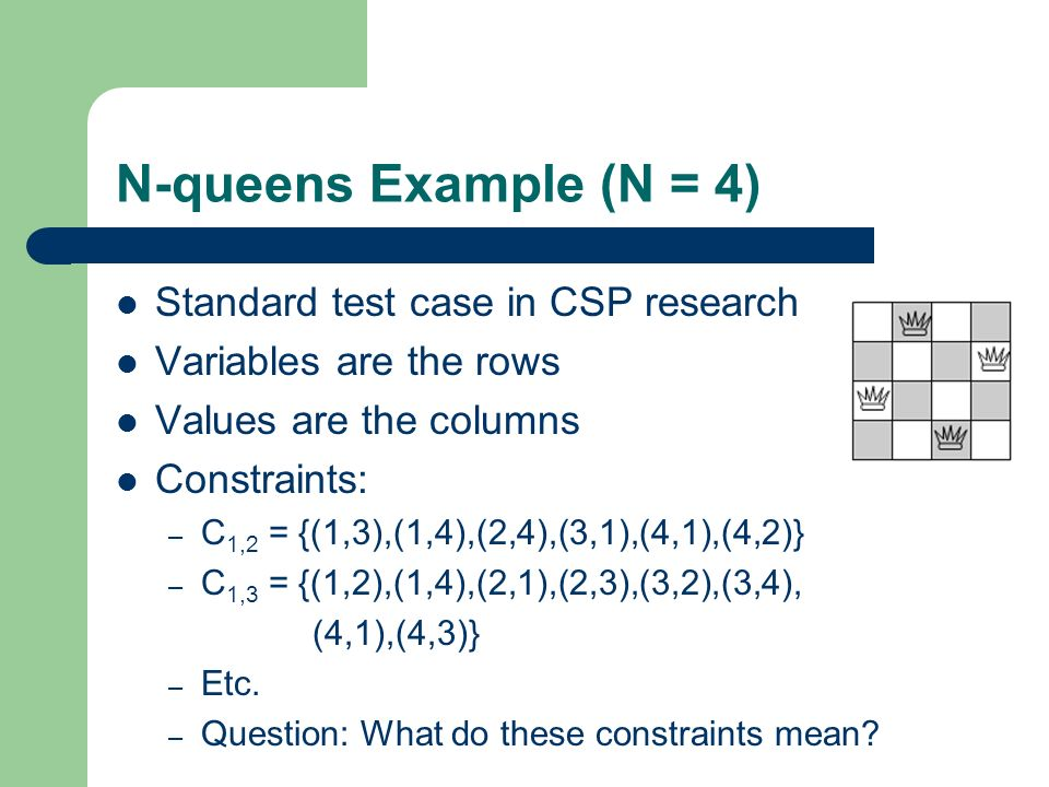 N-queens Example (N = 4) Standard test case in CSP research