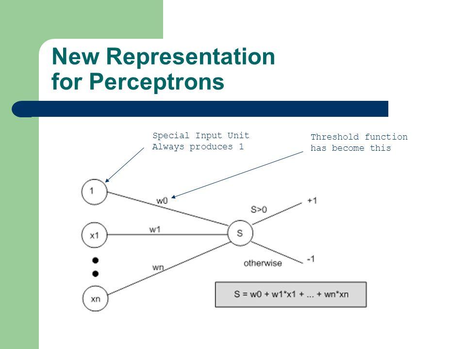 New Representation for Perceptrons