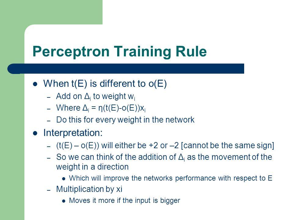 Perceptron Training Rule
