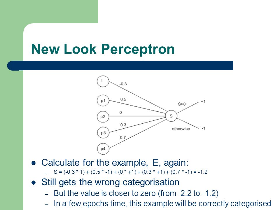 New Look Perceptron Calculate for the example, E, again: